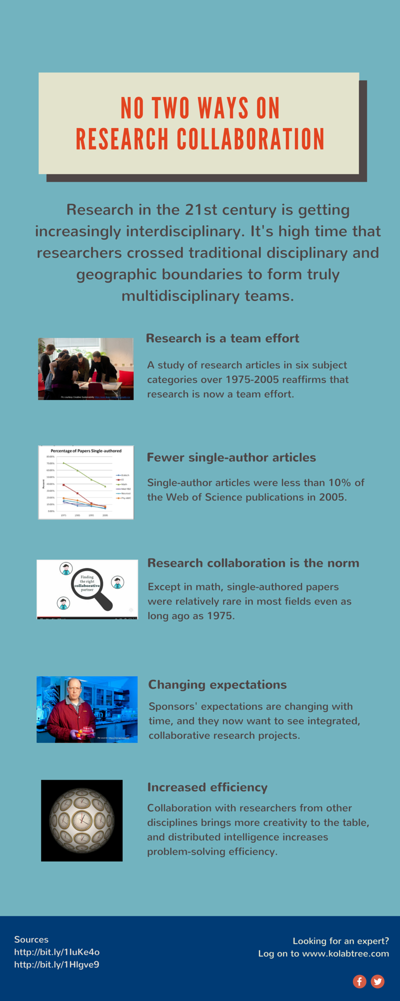 Research/Scientific Collaboration