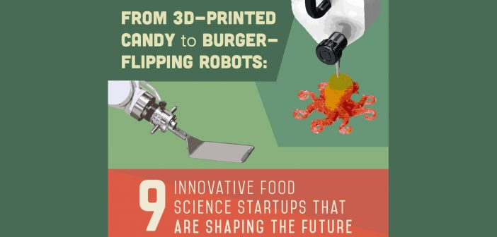 [INFOGRAPHIC] From 3D-Printed Candy to Burger-Flipping Robots: 9 Innovative Food Science Startups that are Shaping the Future